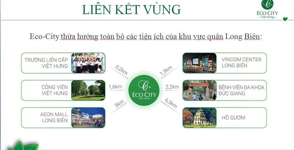 lien-ket-vung-eco-city