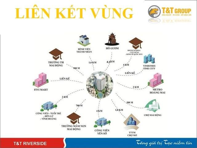 lien-ket-vung-chung-cu-440-vinh-hung